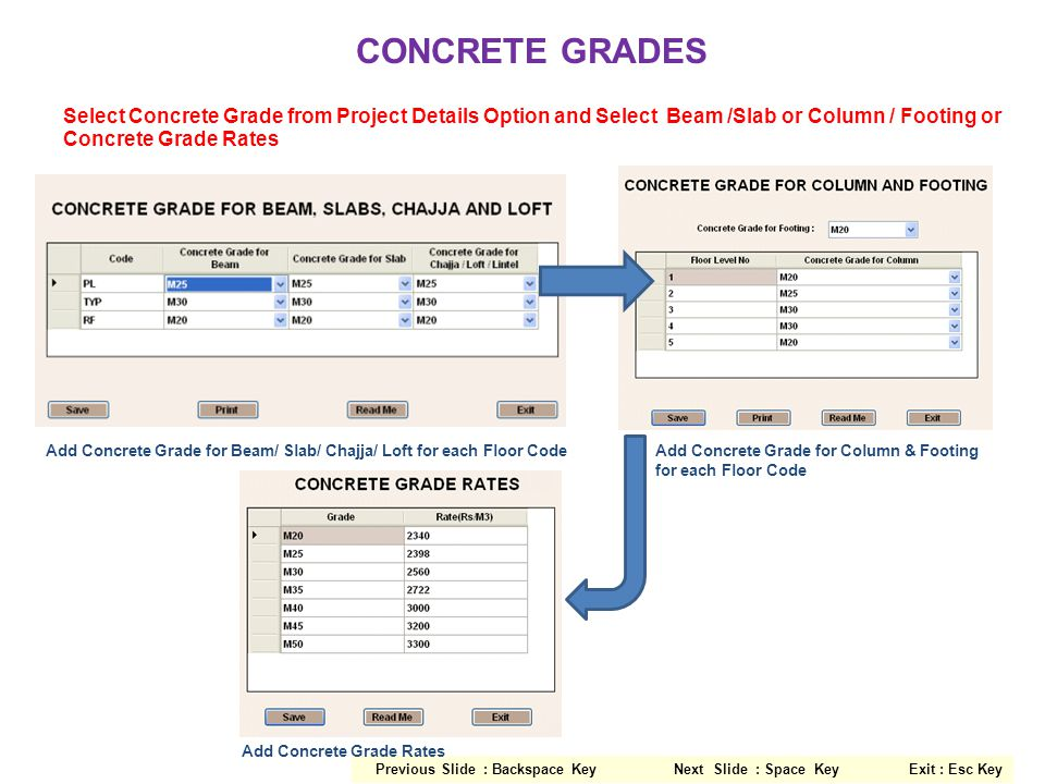 CONCRETE GRADES Select Concrete Grade from Project Details Option and Select Beam /Slab or Column / Footing or Concrete Grade Rates.