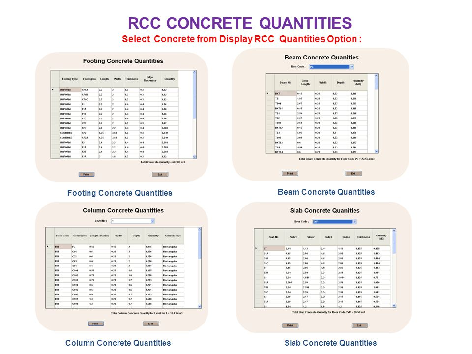 RCC CONCRETE QUANTITIES