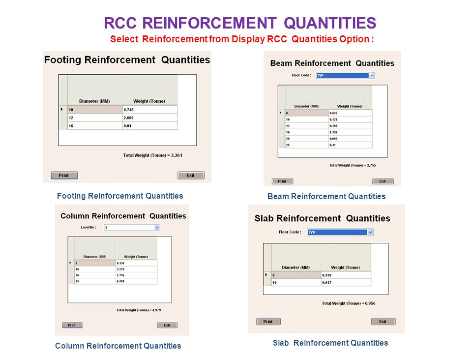 RCC REINFORCEMENT QUANTITIES