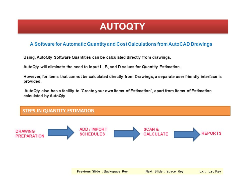 AUTOQTY STEPS IN QUANTITY ESTIMATION