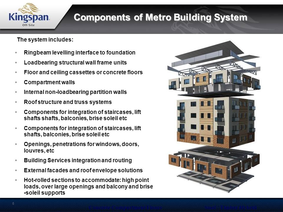 Components of Metro Building System