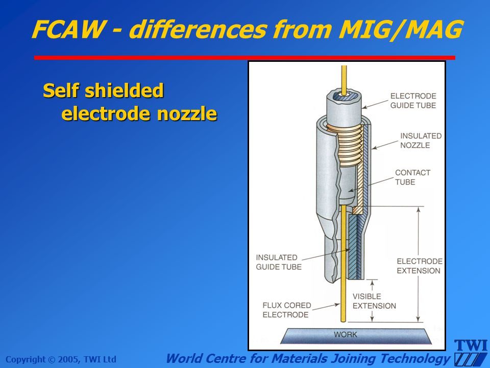 FCAW - differences from MIG/MAG