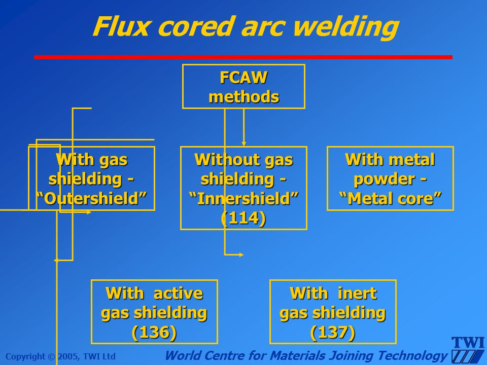 Flux cored arc welding FCAW methods With gas shielding - Outershield