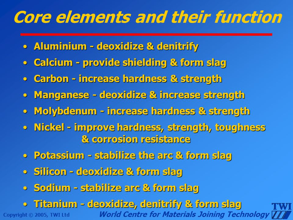 Core elements and their function