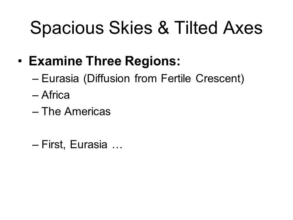 Spacious Skies & Tilted Axes