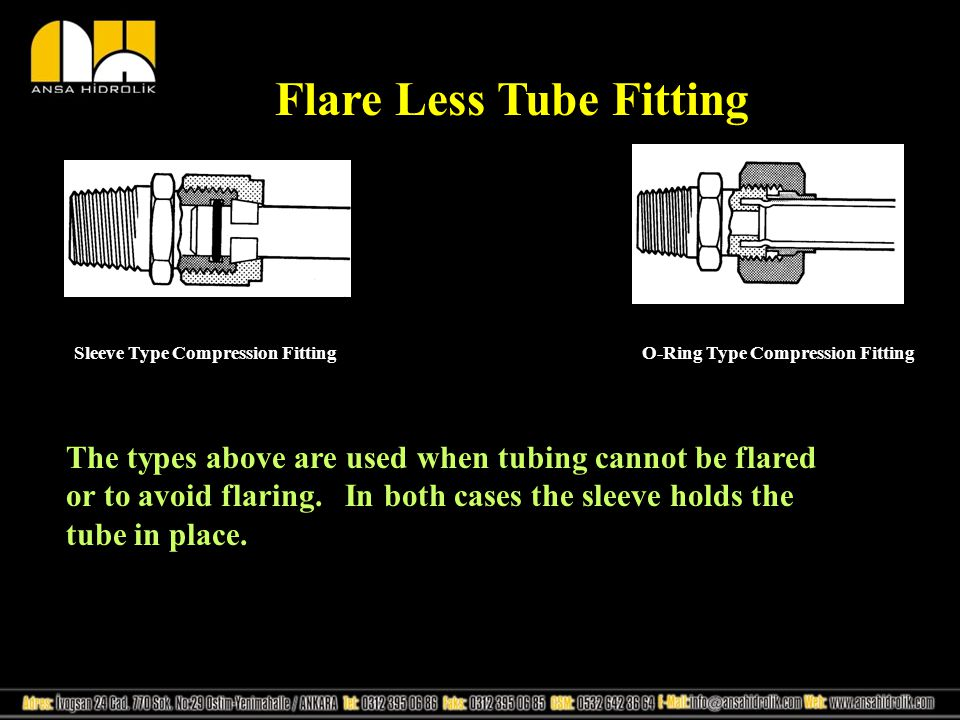 Flare Less Tube Fitting