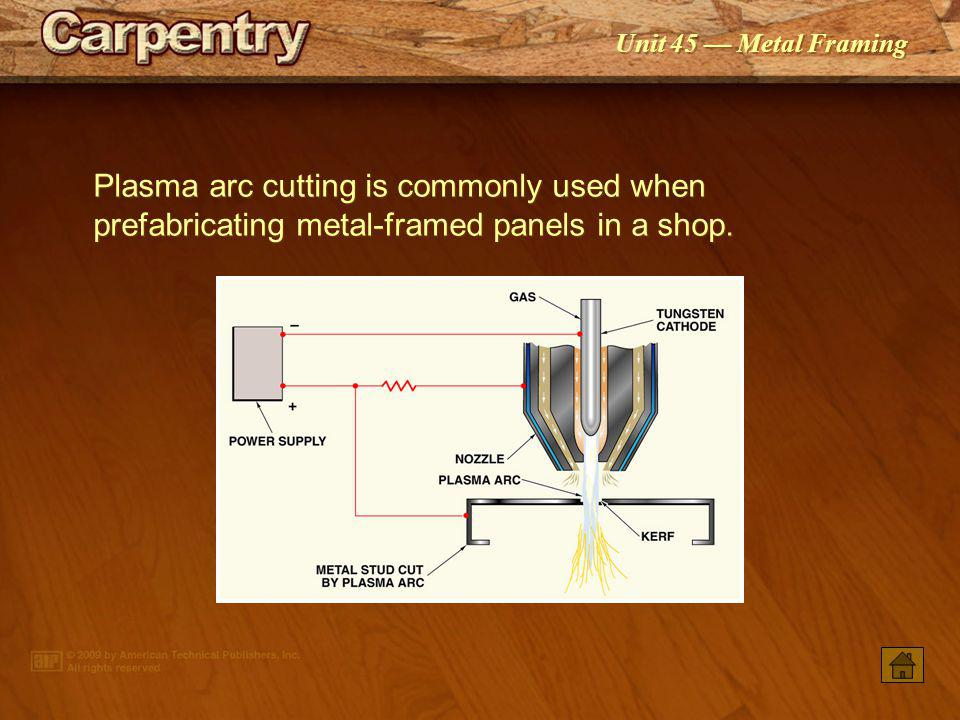 Plasma arc cutting is commonly used when prefabricating metal-framed panels in a shop.