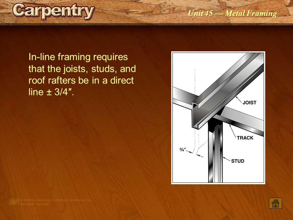 In-line framing requires that the joists, studs, and roof rafters be in a direct line ± 3/4″.
