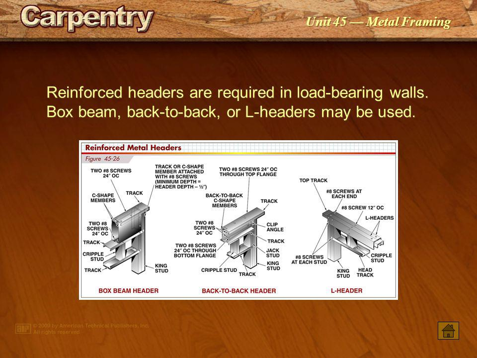 Reinforced headers are required in load-bearing walls
