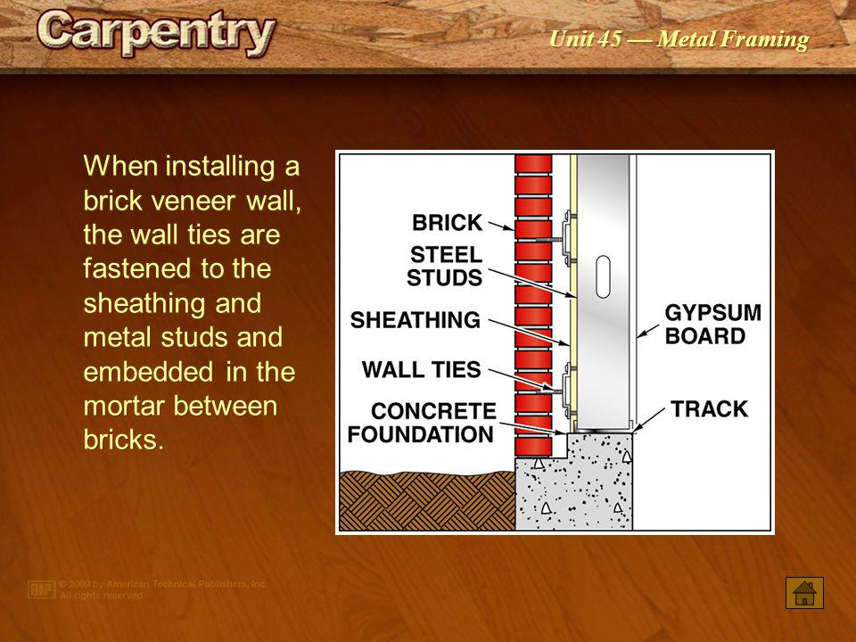 When installing a brick veneer wall, the wall ties are fastened to the sheathing and metal studs and embedded in the mortar between bricks.