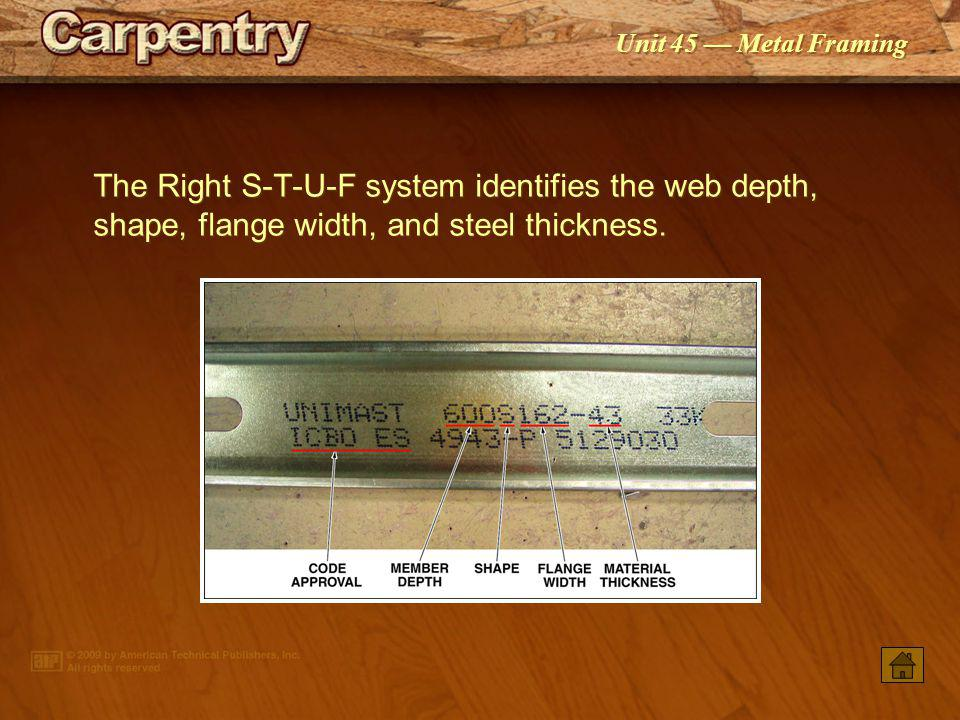 The Right S-T-U-F system identifies the web depth, shape, flange width, and steel thickness.