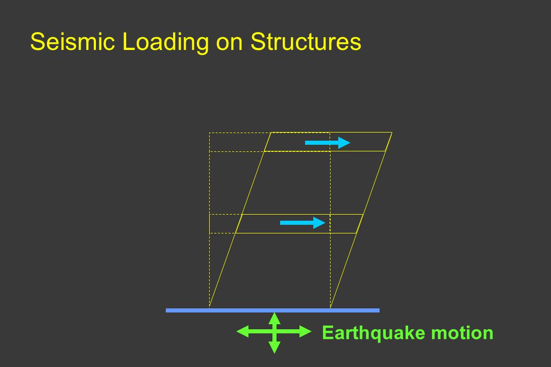 Seismic Loading on Structures