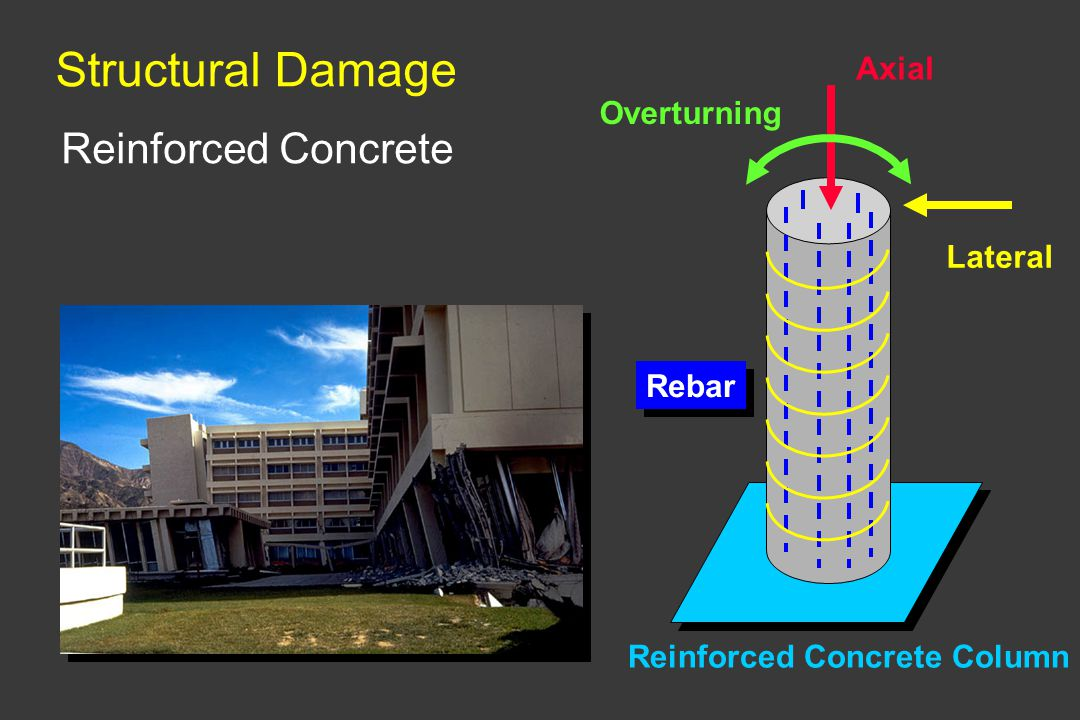 Structural Damage Reinforced Concrete Axial Overturning Lateral Rebar