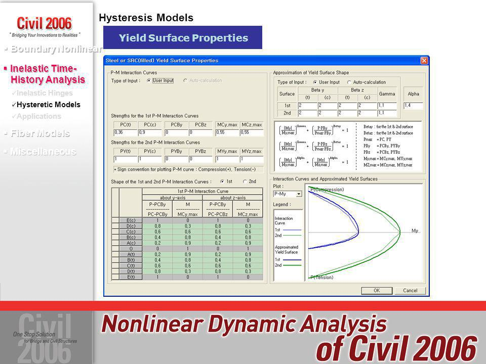 Hysteresis Models Yield Surface Properties Boundary Nonlinear