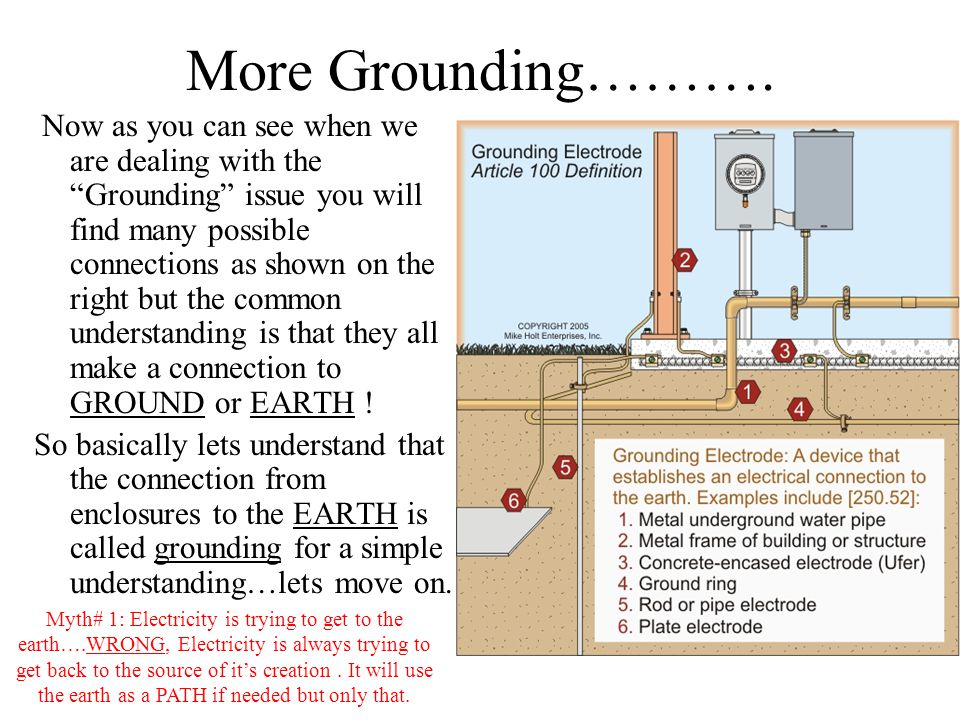 More Grounding……….