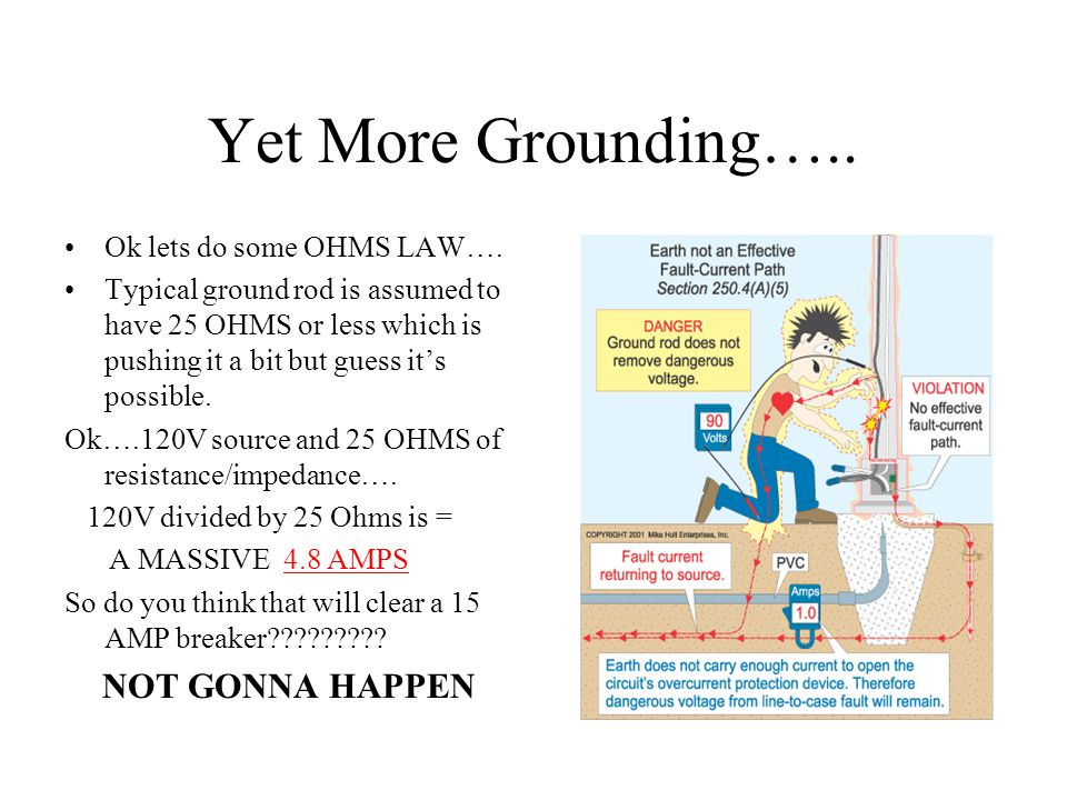 Yet More Grounding….. NOT GONNA HAPPEN Ok lets do some OHMS LAW….