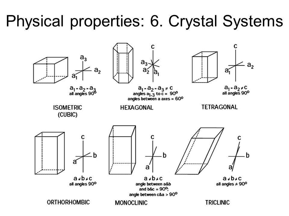 Physical properties: 6. Crystal Systems