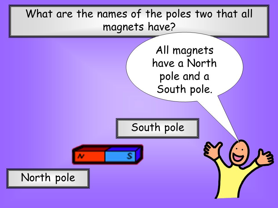 What are the names of the poles two that all magnets have
