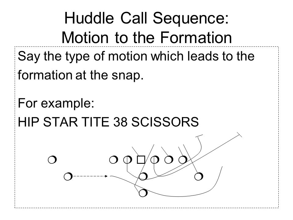 Huddle Call Sequence: Motion to the Formation
