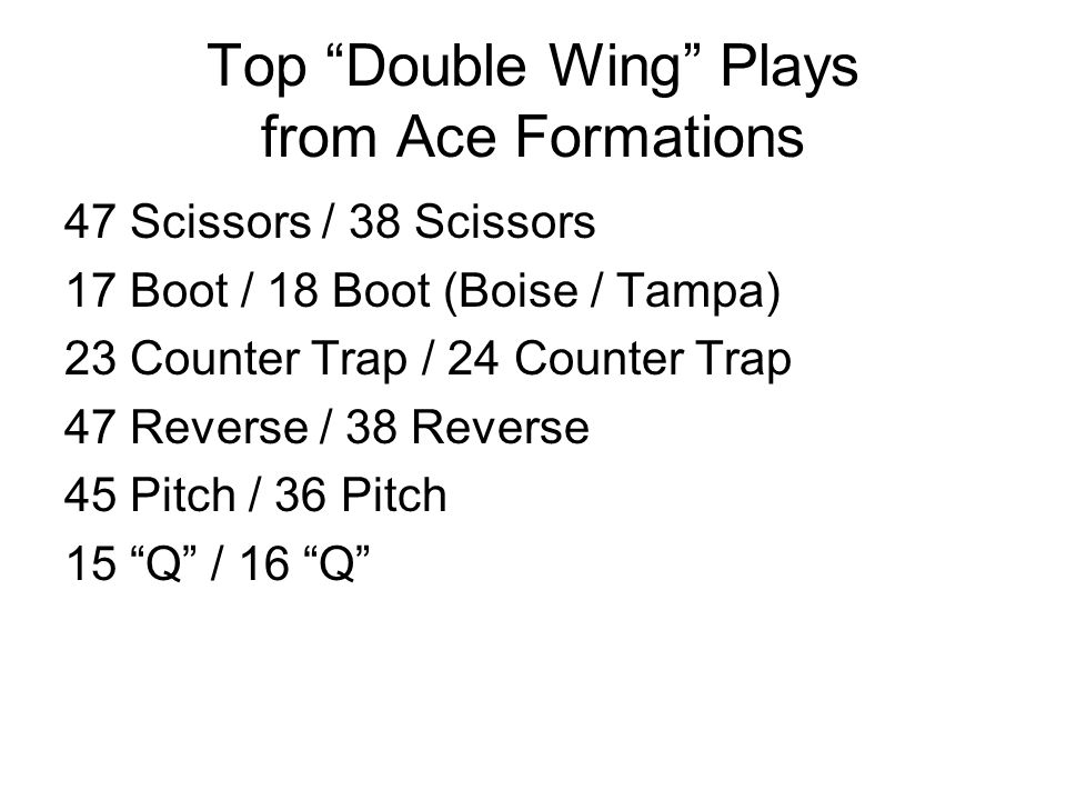 Top Double Wing Plays from Ace Formations