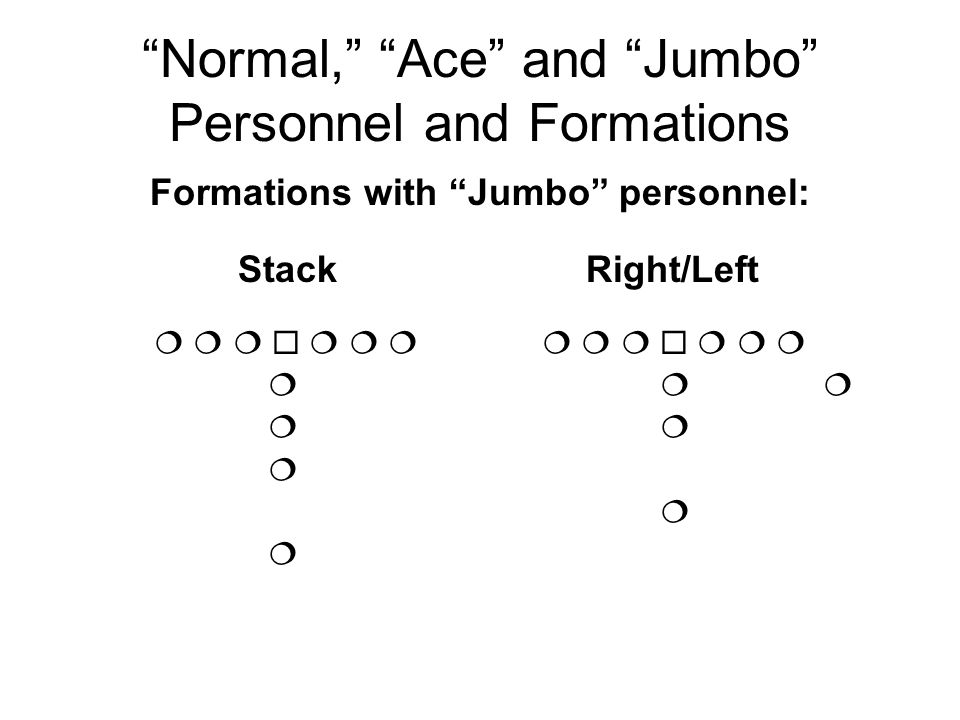 Normal, Ace and Jumbo Personnel and Formations