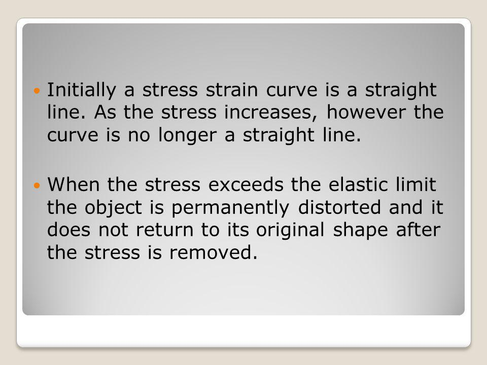 Initially a stress strain curve is a straight line