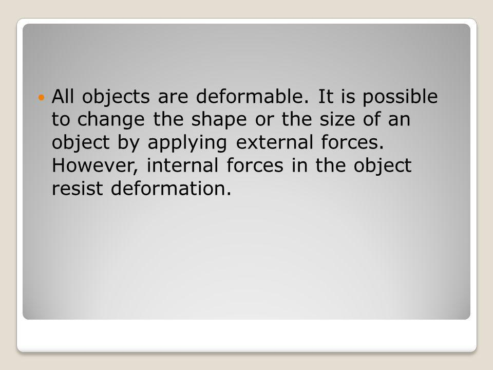 All objects are deformable