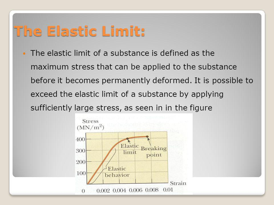 The Elastic Limit: