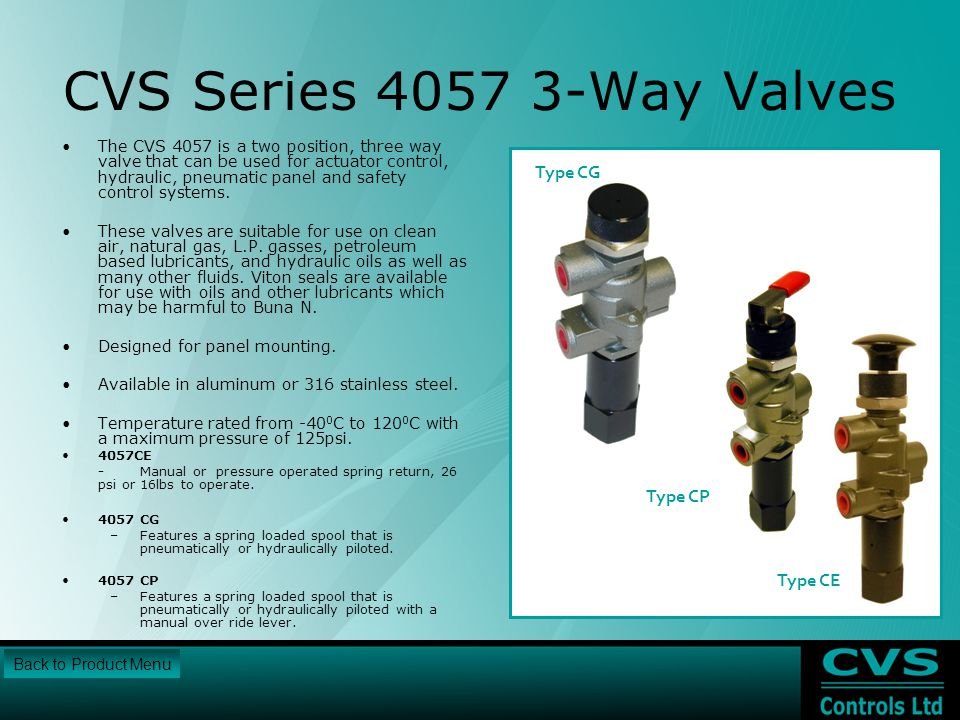 CVS Series 4057 3-Way Valves Type CG Type CP Type CE