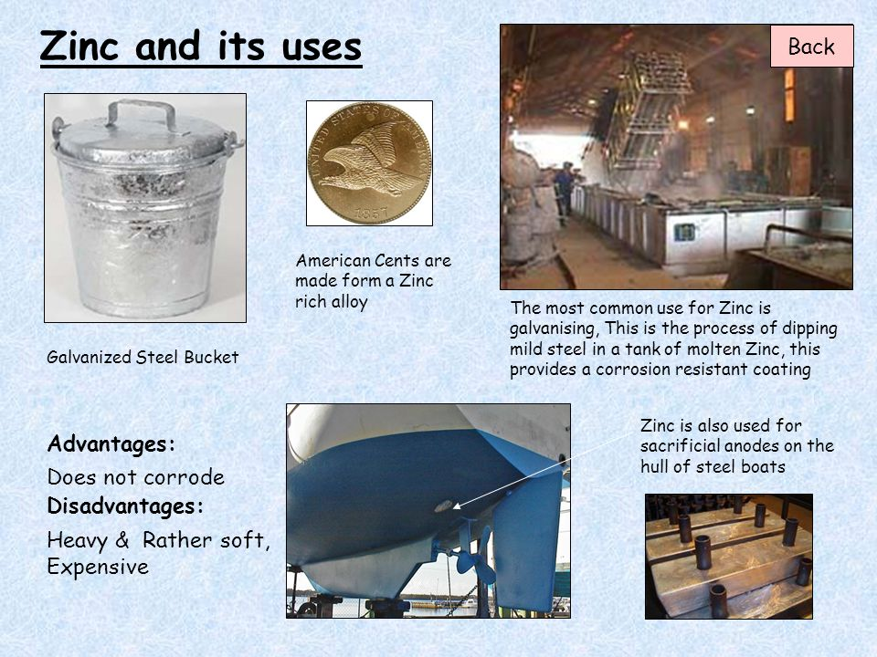 Zinc and its uses Back Advantages: Does not corrode Disadvantages: