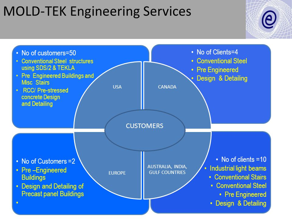 MOLD-TEK Engineering Services