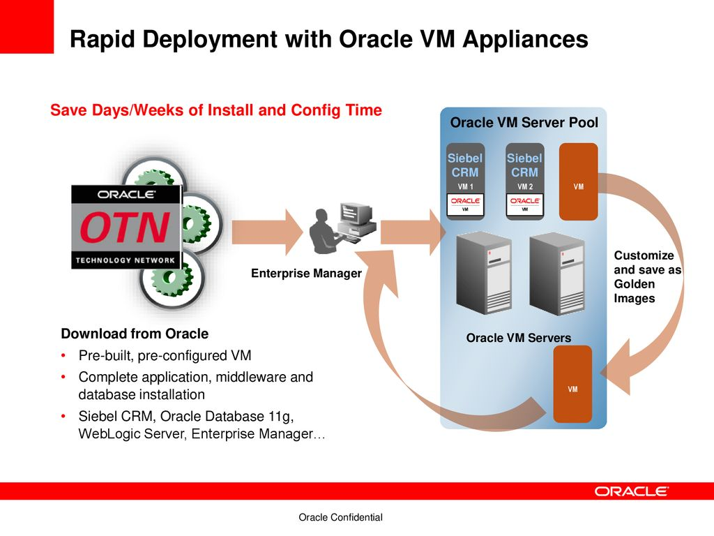 Oracle Enterprise Manager Download