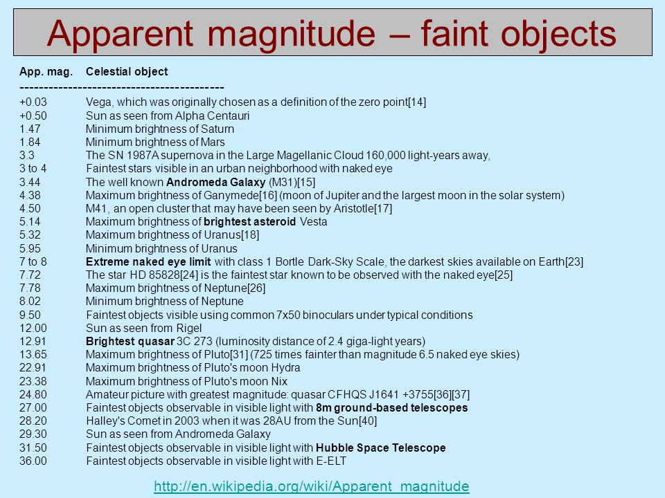 Apparent magnitude – faint objects