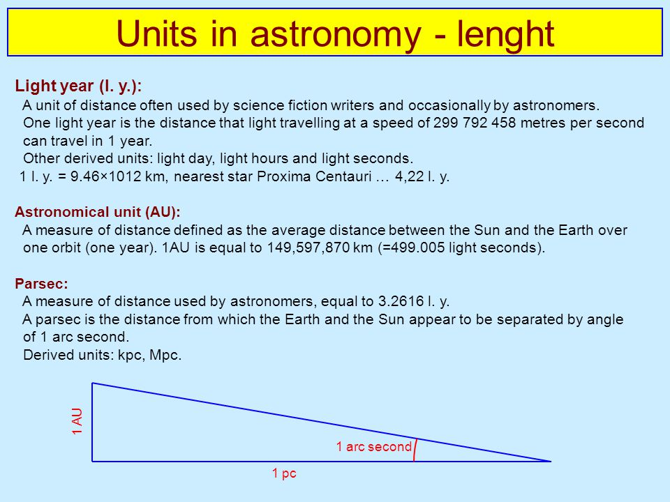 Units in astronomy - lenght
