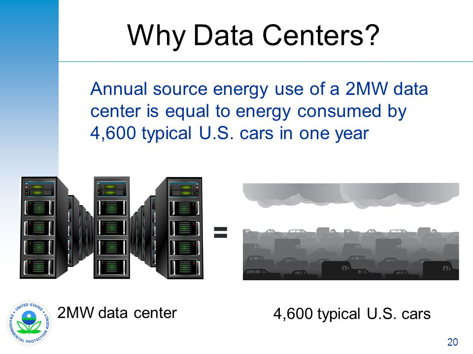 Why Data Centers Annual source energy use of a 2MW data center is equal to energy consumed by 4,600 typical U.S. cars in one year.