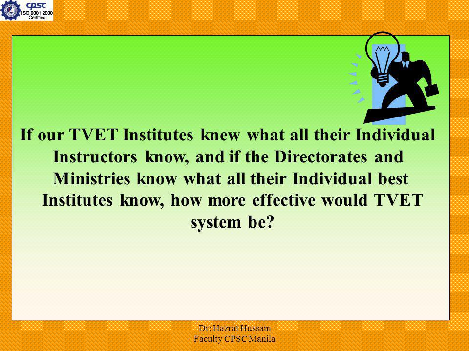 If our TVET Institutes knew what all their Individual