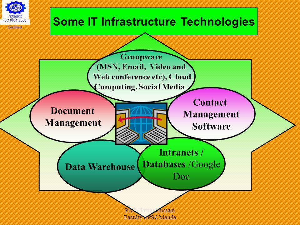 Some IT Infrastructure Technologies