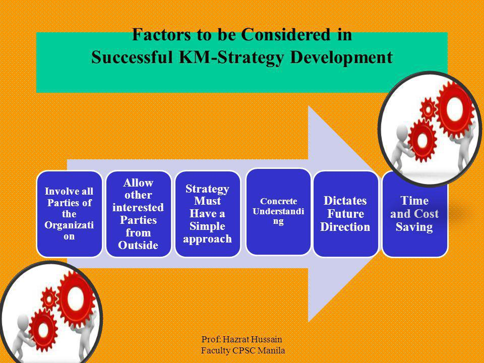 Factors to be Considered in Successful KM-Strategy Development