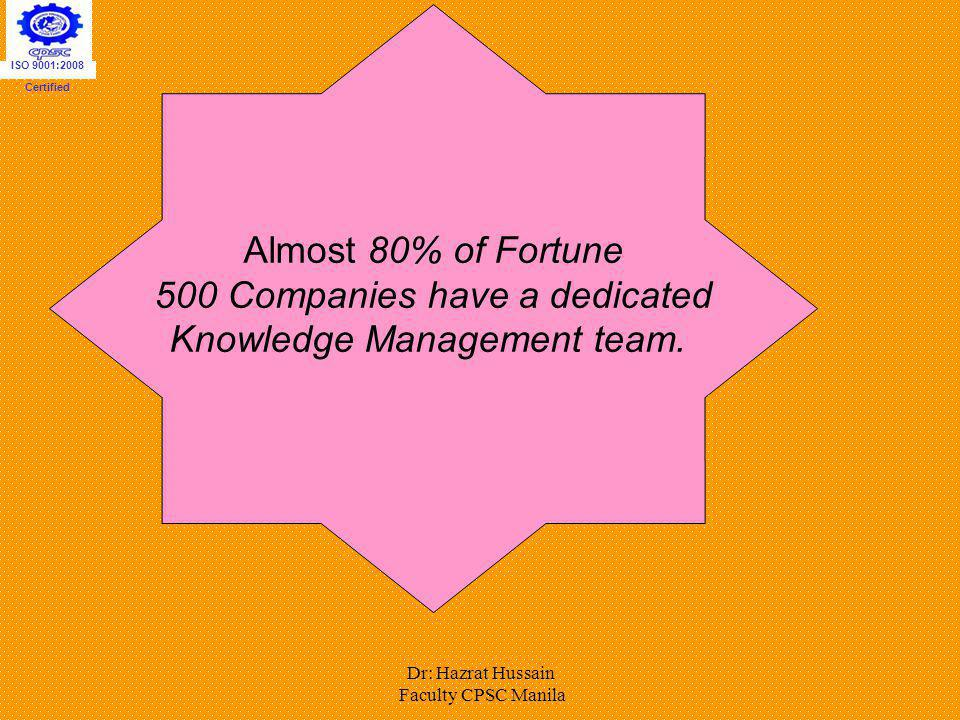 500 Companies have a dedicated Knowledge Management team.