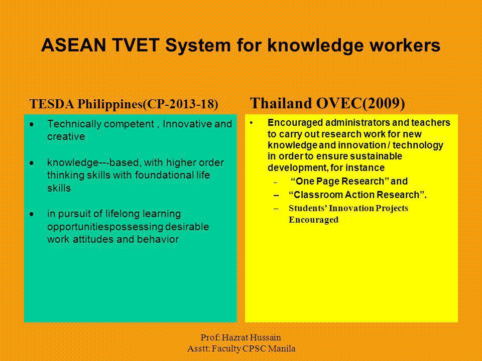 ASEAN TVET System for knowledge workers