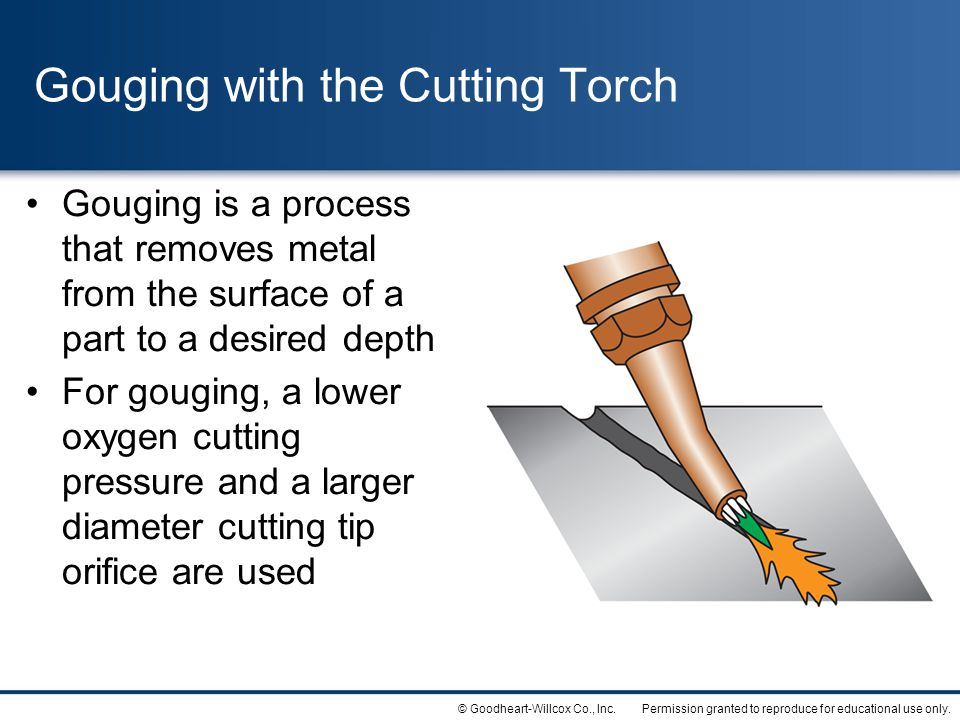 Gouging with the Cutting Torch