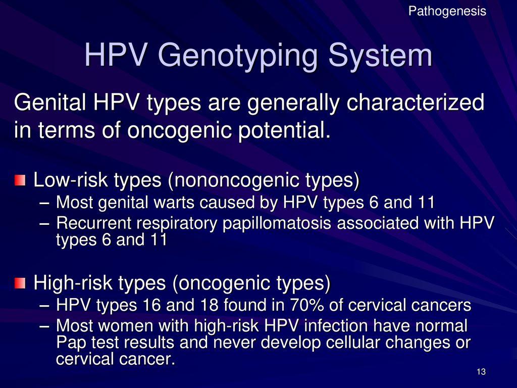 genital hpv ppt)