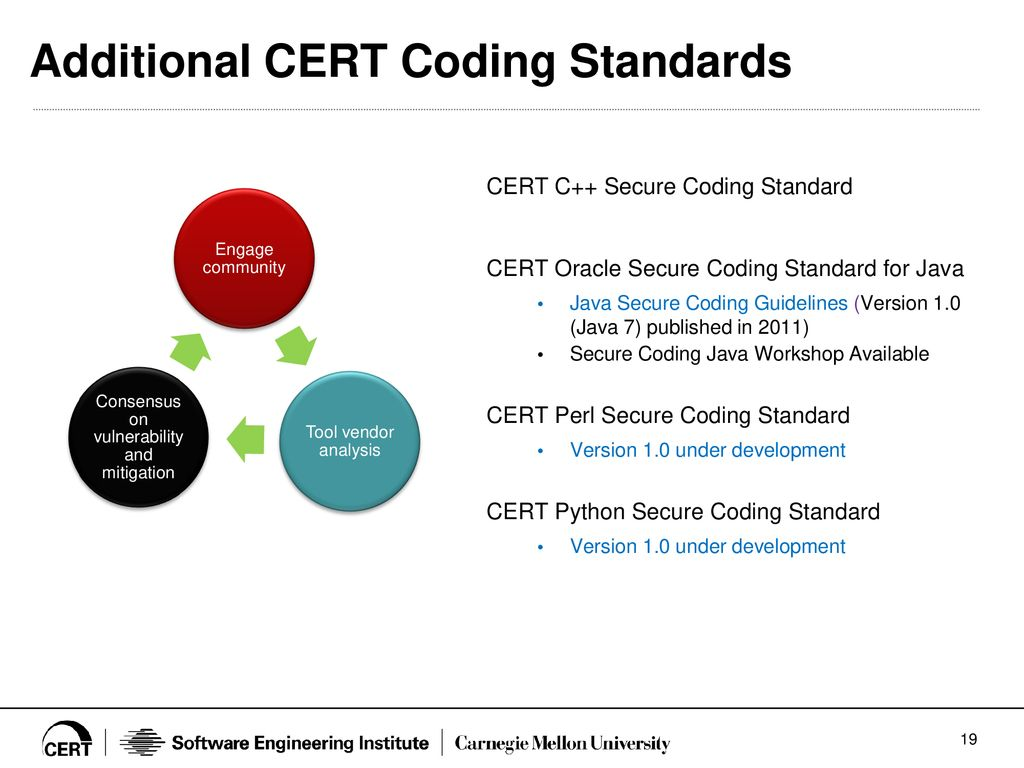 Software Assurance – Building Security In Carol Woody, Ph  D