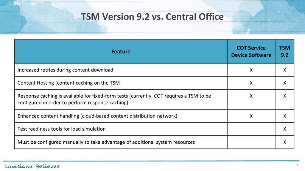 Tsm Download