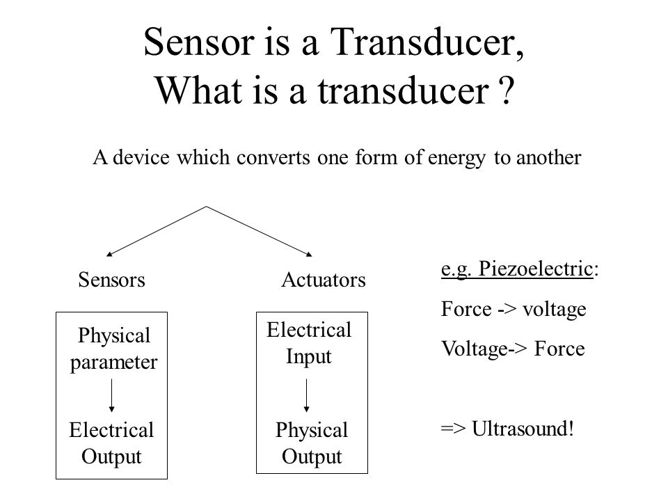 Sensor is a Transducer, What is a transducer