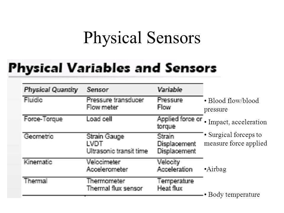 Physical Sensors Blood flow/blood pressure Impact, acceleration