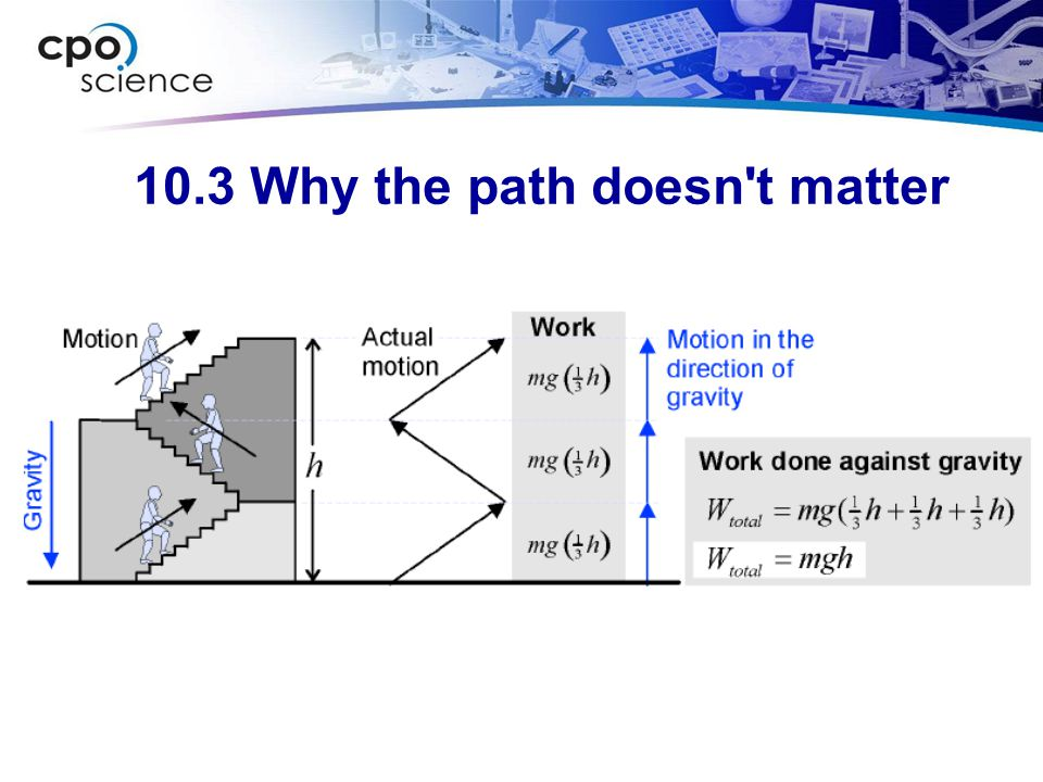 10.3 Why the path doesn t matter