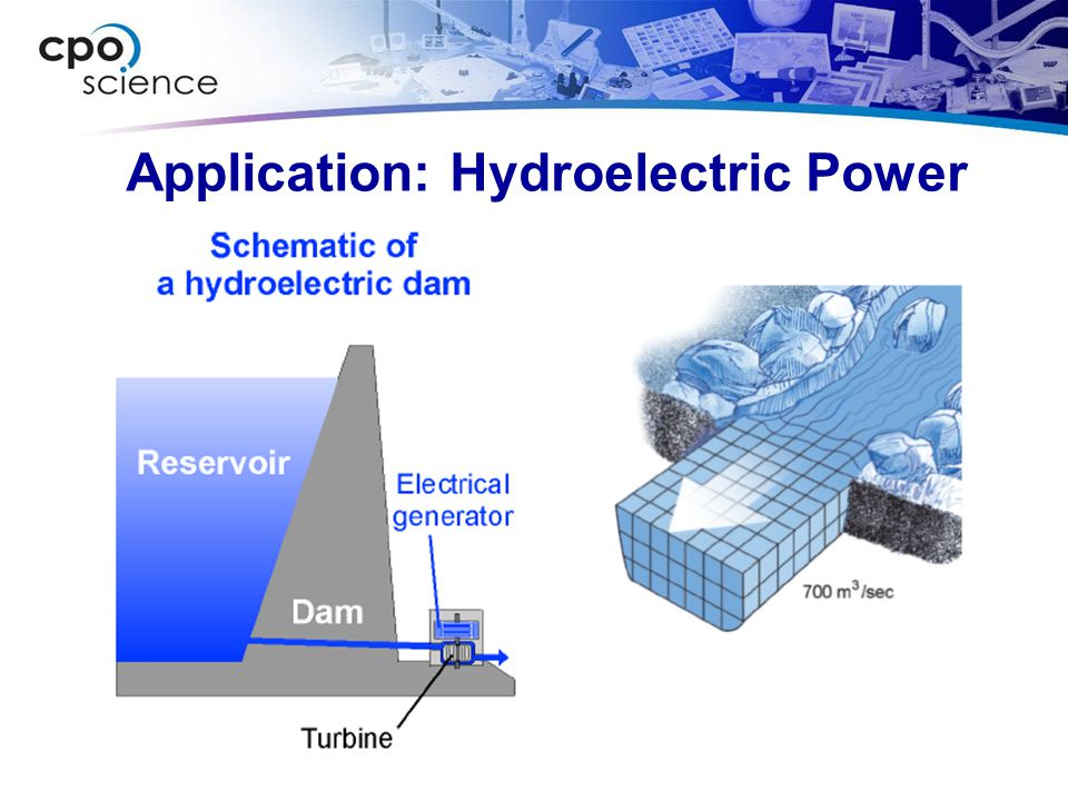 Application: Hydroelectric Power