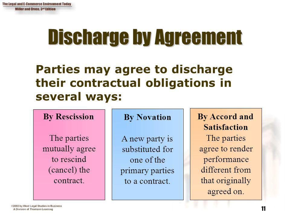 Chapter 13 Contract Defenses Discharge And Remedies Ppt Video