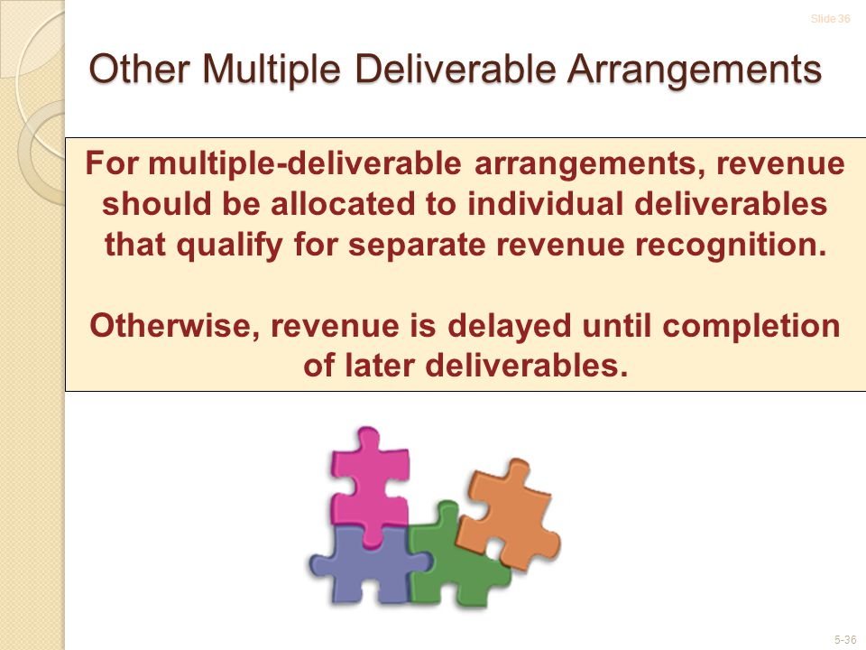 Other Multiple Deliverable Arrangements